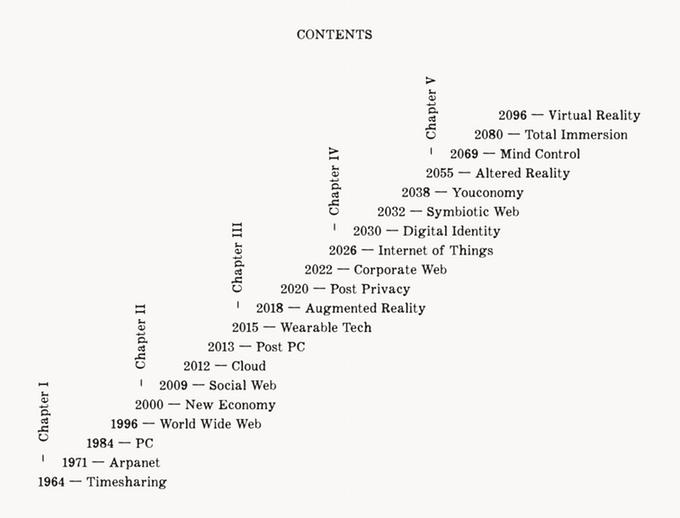 internetin-gelecekteki-tarihi